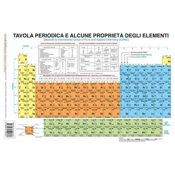 Tavola periodica e alcune proprieta 39 degli elementi iupac - Poster tavola periodica degli elementi ...